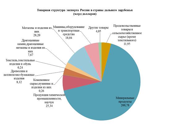 Авторынок России - 2017. Снова падение. Как нам жить дальше